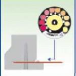 ชุดทดสอบค่าความเป็นกรด-ด่างของน้ำ (pH 4.0 – 10.0)-02