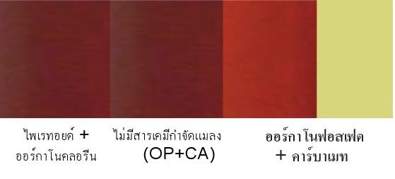 การเทียบสีอ่านค่าสารพิษตกค้าง