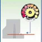 ชุดทดสอบคลอรีนอิสระและคลอรีนทั้งหมดในน้ำ (0 - 0.60 ppm.)-1